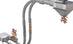 输送粉体物料真空上料机与管链输送机的优缺点