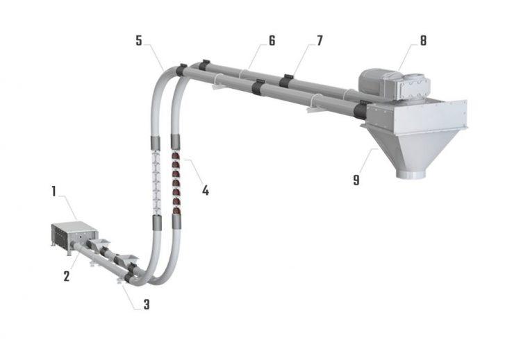 管链机插图